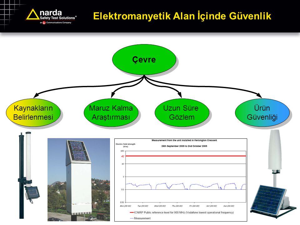 Elektromanyetik Alan İçinde Güvenlik