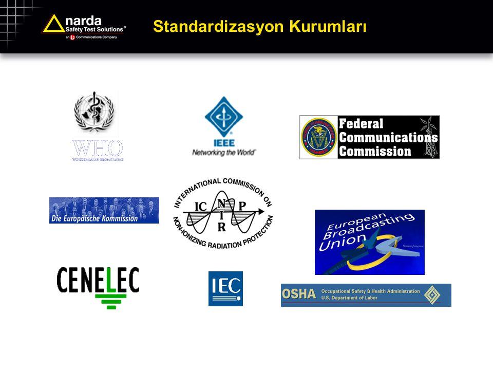 Standardizasyon Kurumları
