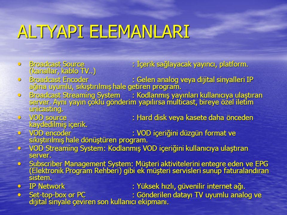 ALTYAPI ELEMANLARI Broadcast Source : İçerik sağlayacak yayıncı, platform. (kanallar, kablo TV..)