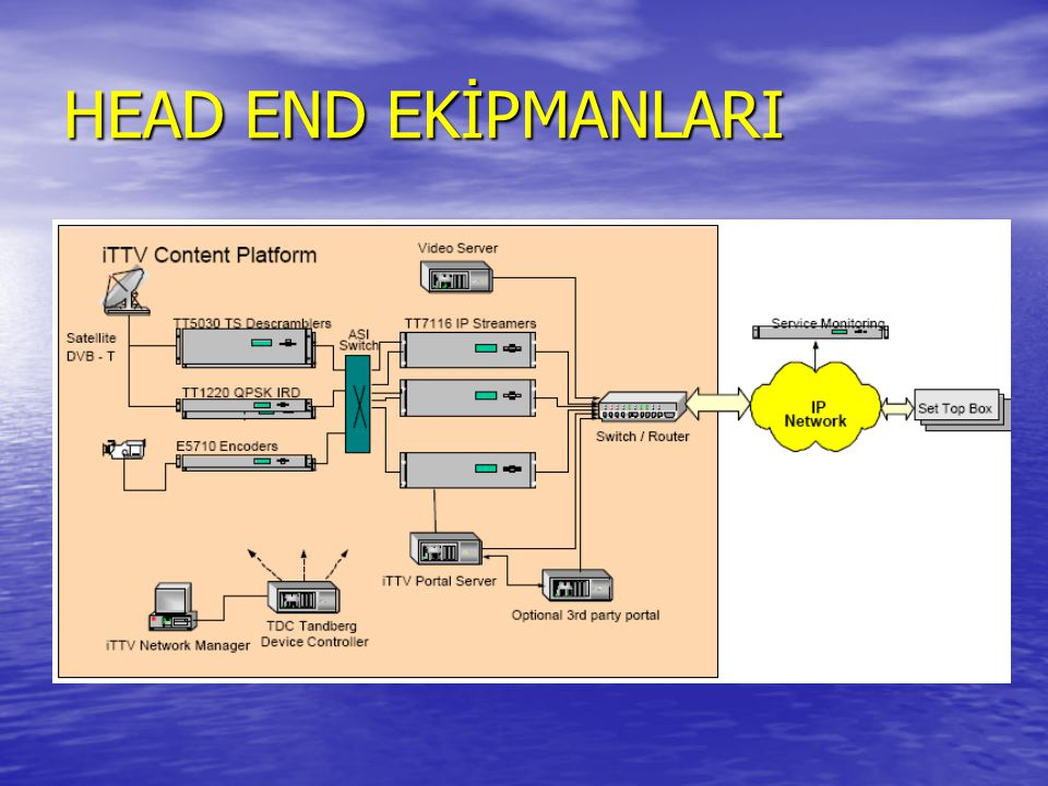 HEAD END EKİPMANLARI