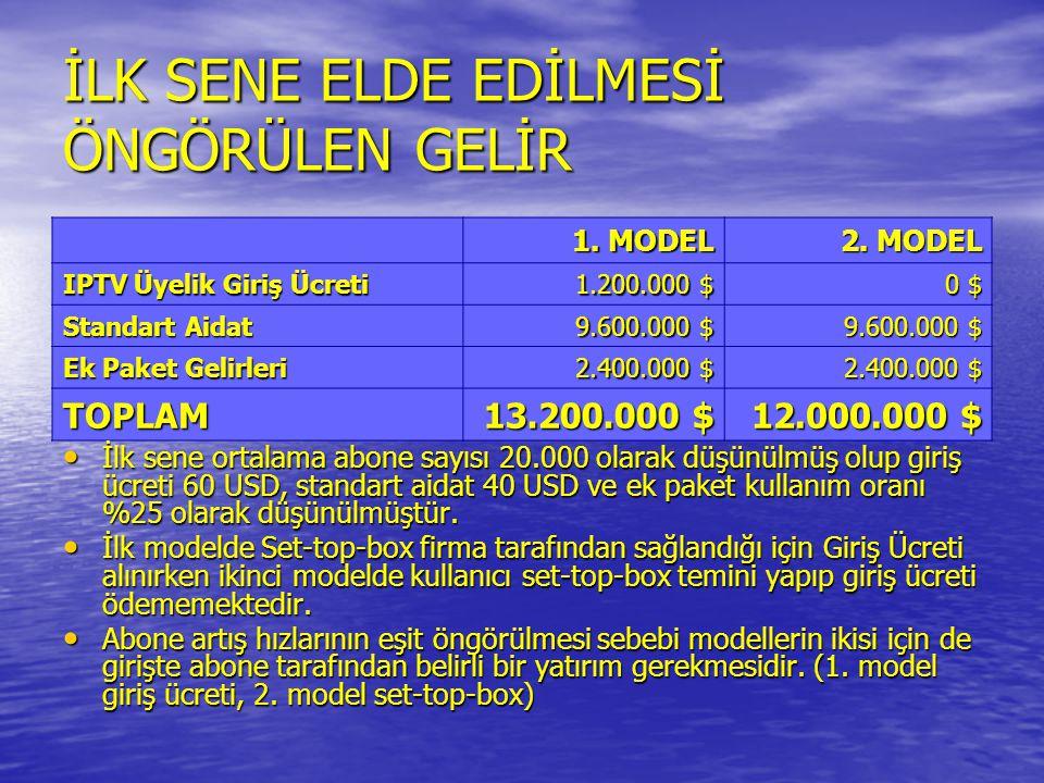 İLK SENE ELDE EDİLMESİ ÖNGÖRÜLEN GELİR
