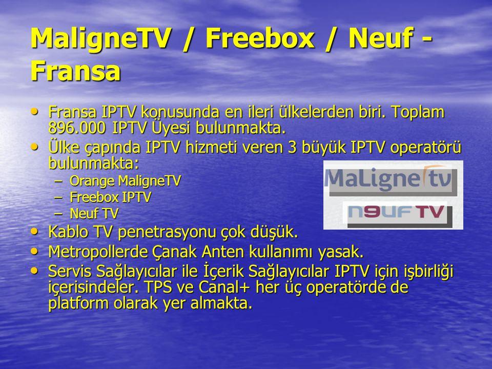 MaligneTV / Freebox / Neuf -Fransa