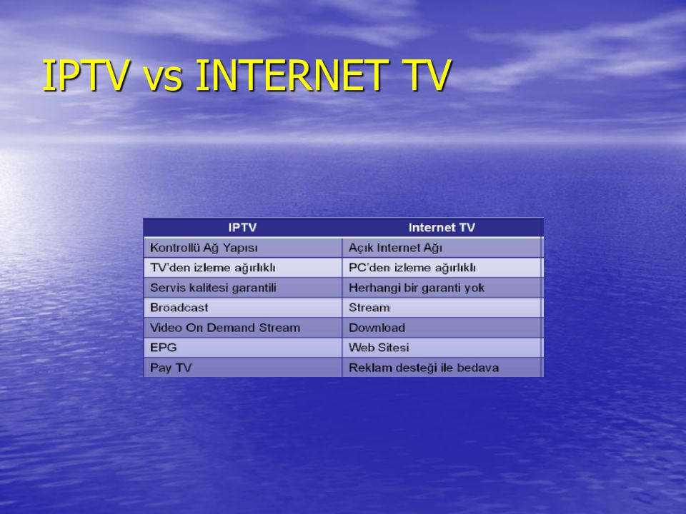 IPTV vs INTERNET TV