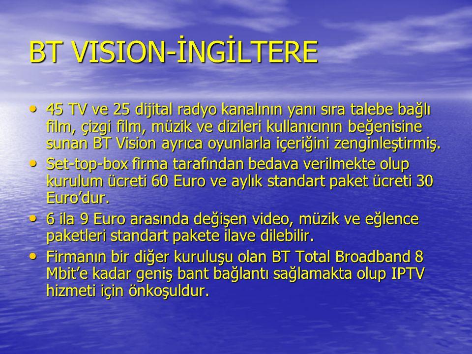 BT VISION-İNGİLTERE