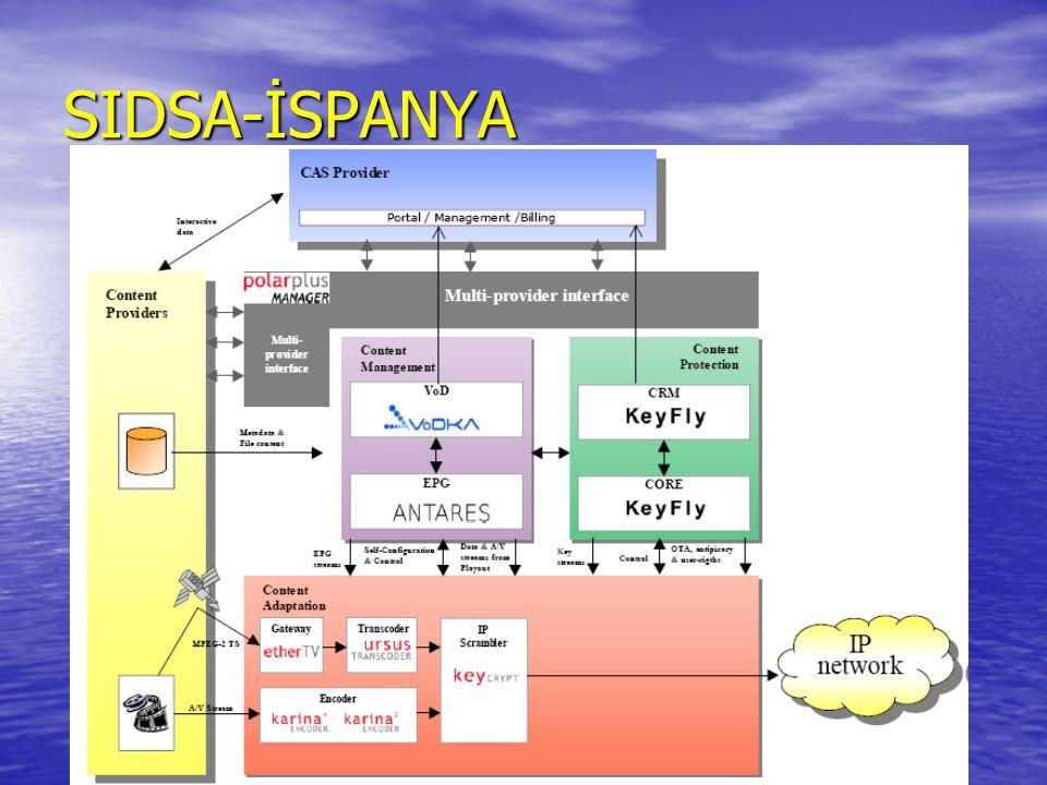 SIDSA-İSPANYA