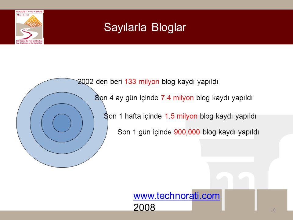 Sayılarla Bloglar www.technorati.com 2008