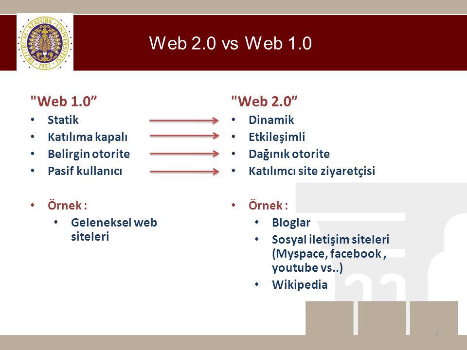 Web 2.0 vs Web 1.0 Web 1.0 Web 2.0 Statik Katılıma kapalı
