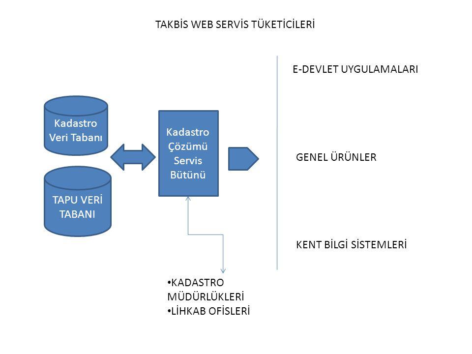 TAKBİS WEB SERVİS TÜKETİCİLERİ