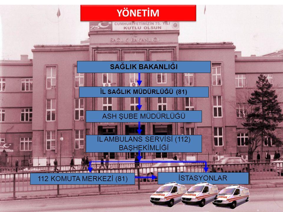 İL AMBULANS SERVİSİ (112) BAŞHEKİMLİĞİ