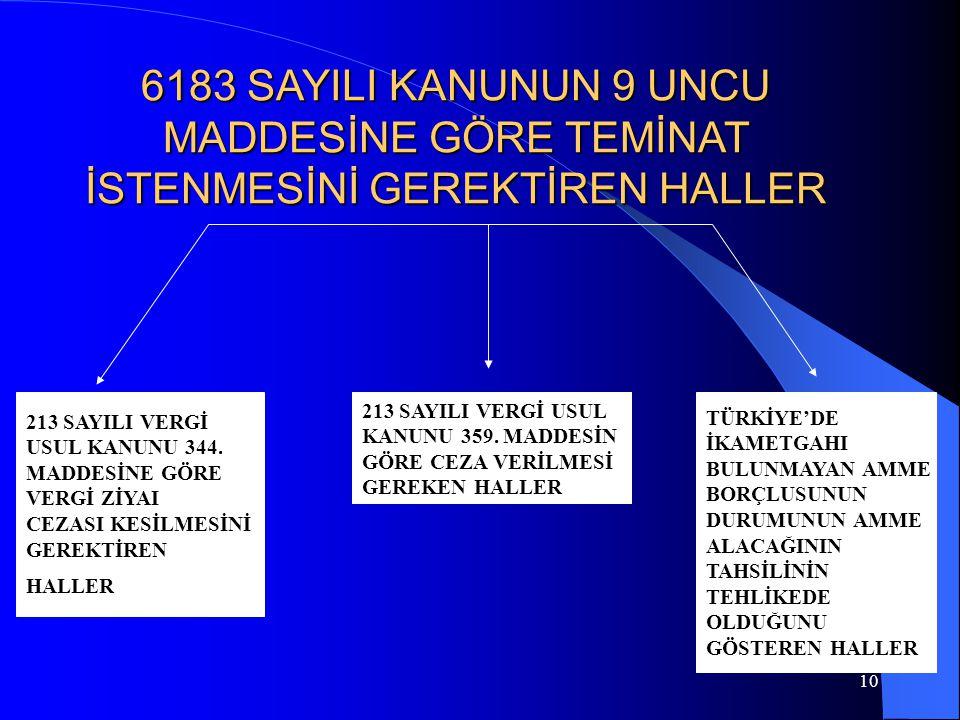 6183 SAYILI KANUNUN 9 UNCU MADDESİNE GÖRE TEMİNAT İSTENMESİNİ GEREKTİREN HALLER