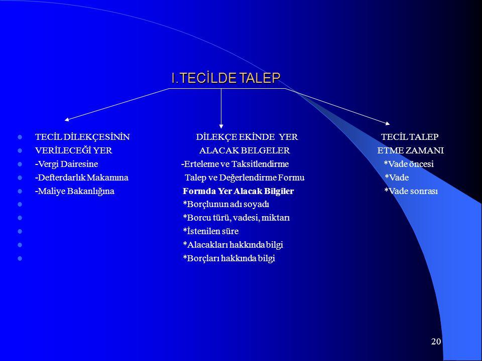 I.TECİLDE TALEP TECİL DİLEKÇESİNİN DİLEKÇE EKİNDE YER TECİL TALEP