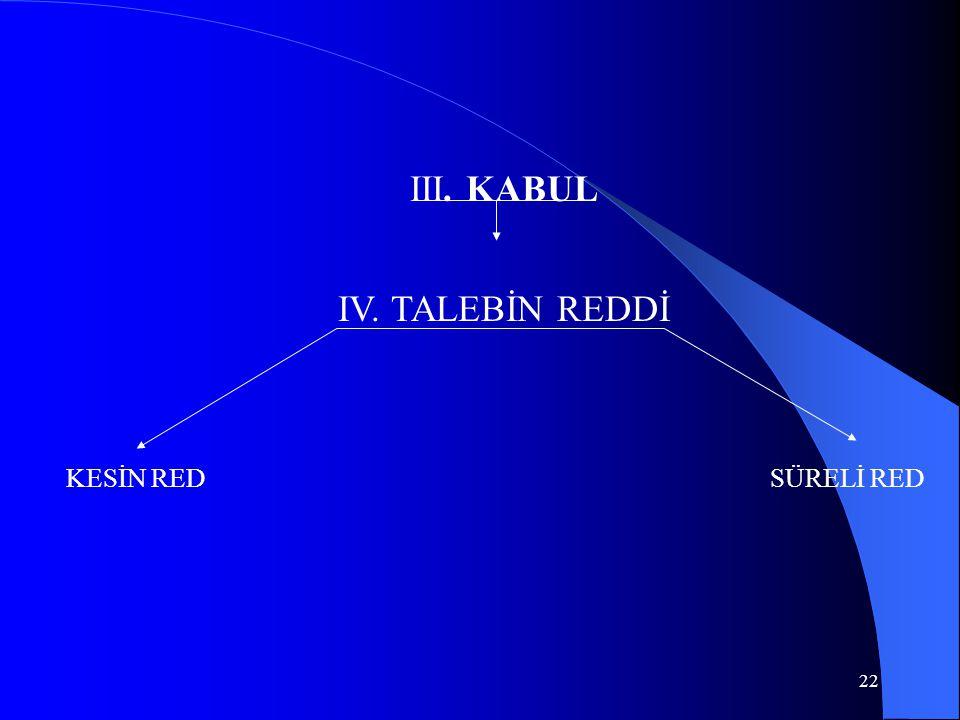 III. KABUL IV. TALEBİN REDDİ KESİN RED SÜRELİ RED