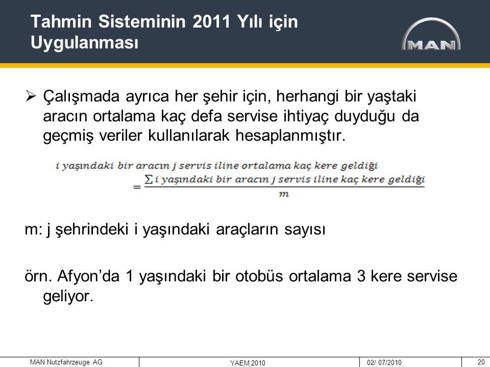 Tahmin Sisteminin 2011 Yılı için Uygulanması