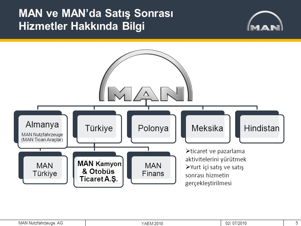 MAN ve MAN'da Satış Sonrası Hizmetler Hakkında Bilgi
