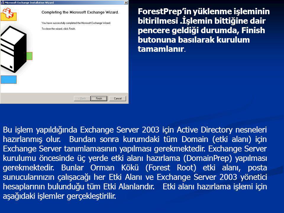 ForestPrep'in yüklenme işleminin bitirilmesi