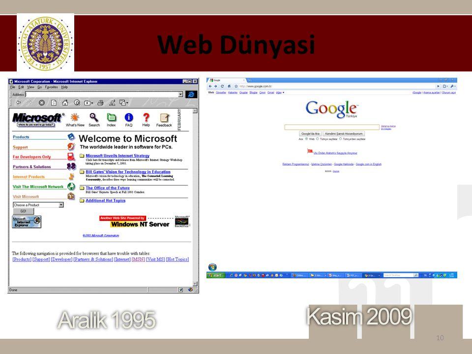 Web Dünyasi Kasim 2009 Aralik 1995