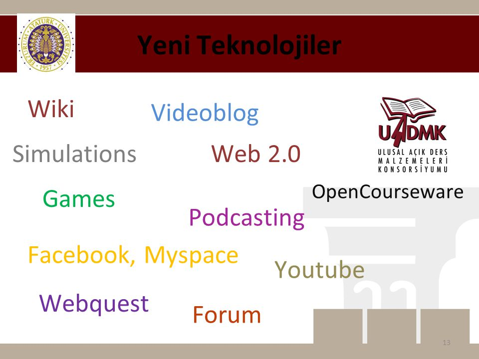 Yeni Teknolojiler Wiki Videoblog Simulations Web 2.0 Games Podcasting