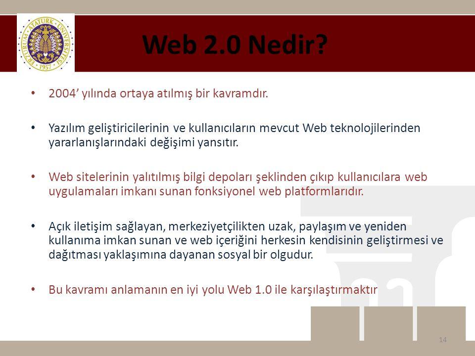 Web 2.0 Nedir 2004' yılında ortaya atılmış bir kavramdır.