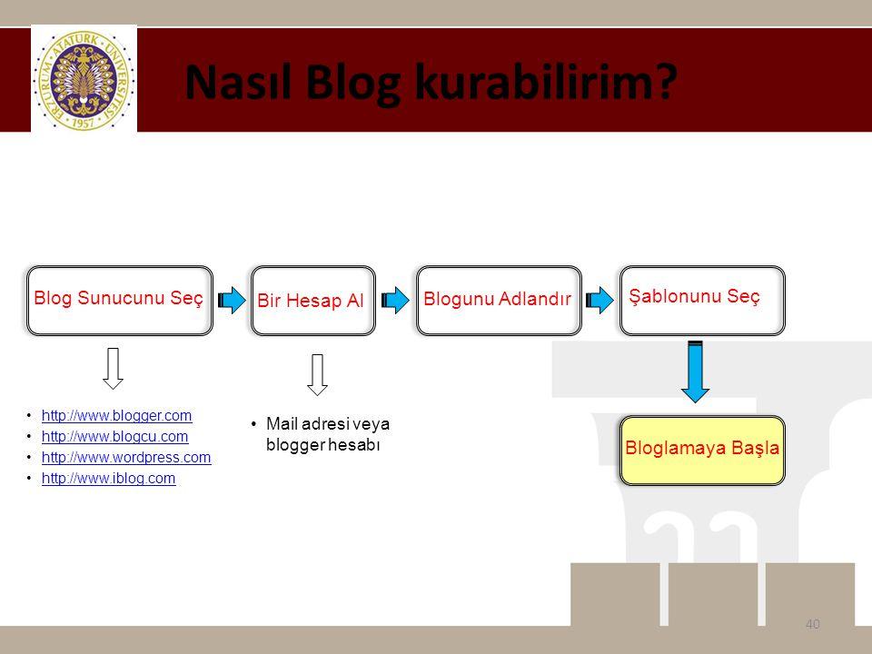Nasıl Blog kurabilirim