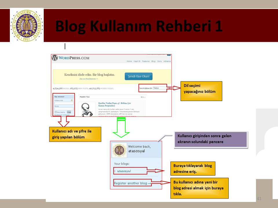Blog Kullanım Rehberi 1