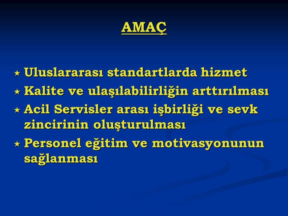 AMAÇ Uluslararası standartlarda hizmet