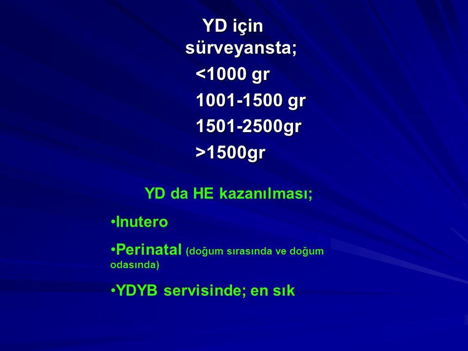 YD için sürveyansta; <1000 gr 1001-1500 gr 1501-2500gr >1500gr