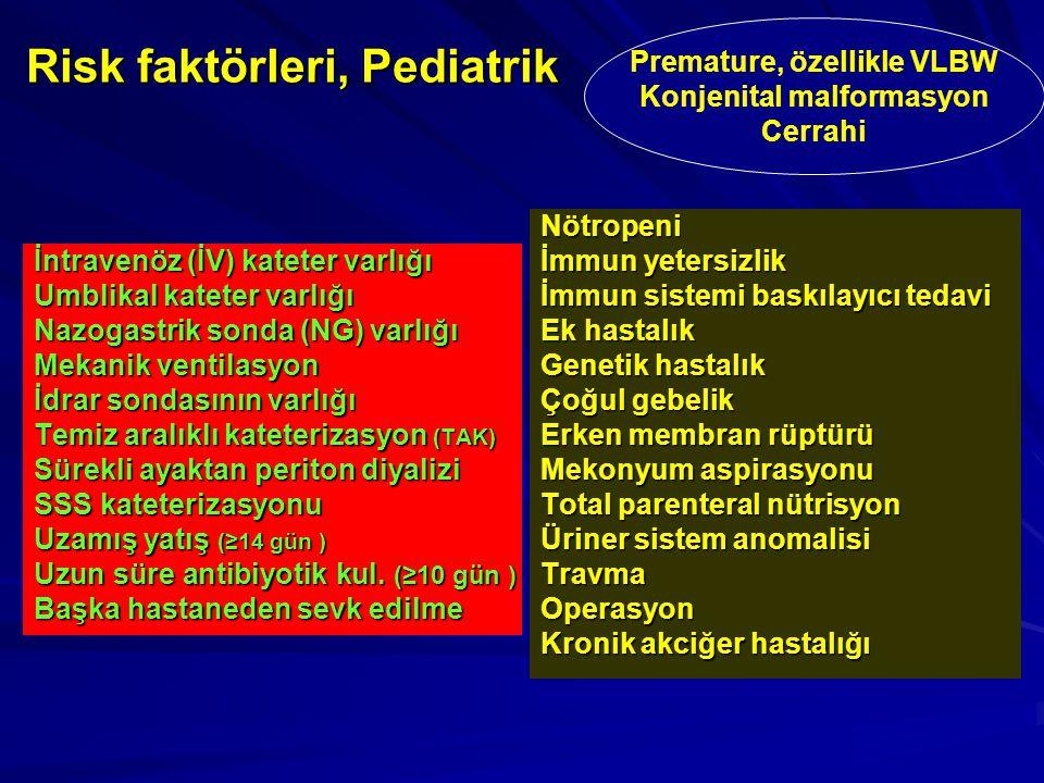 Risk faktörleri, Pediatrik
