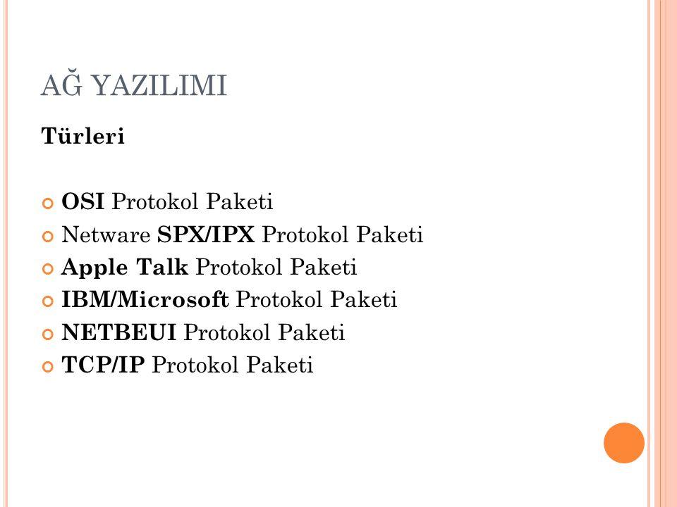 AĞ YAZILIMI Türleri OSI Protokol Paketi