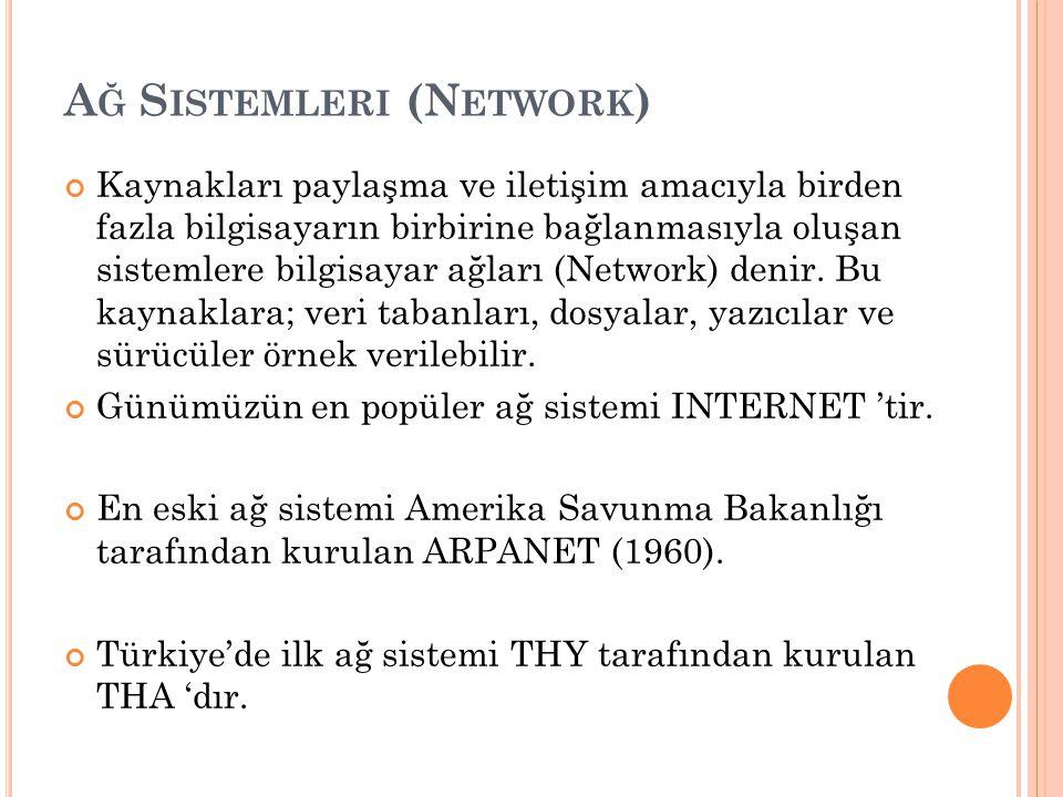 Ağ Sistemleri (Network)