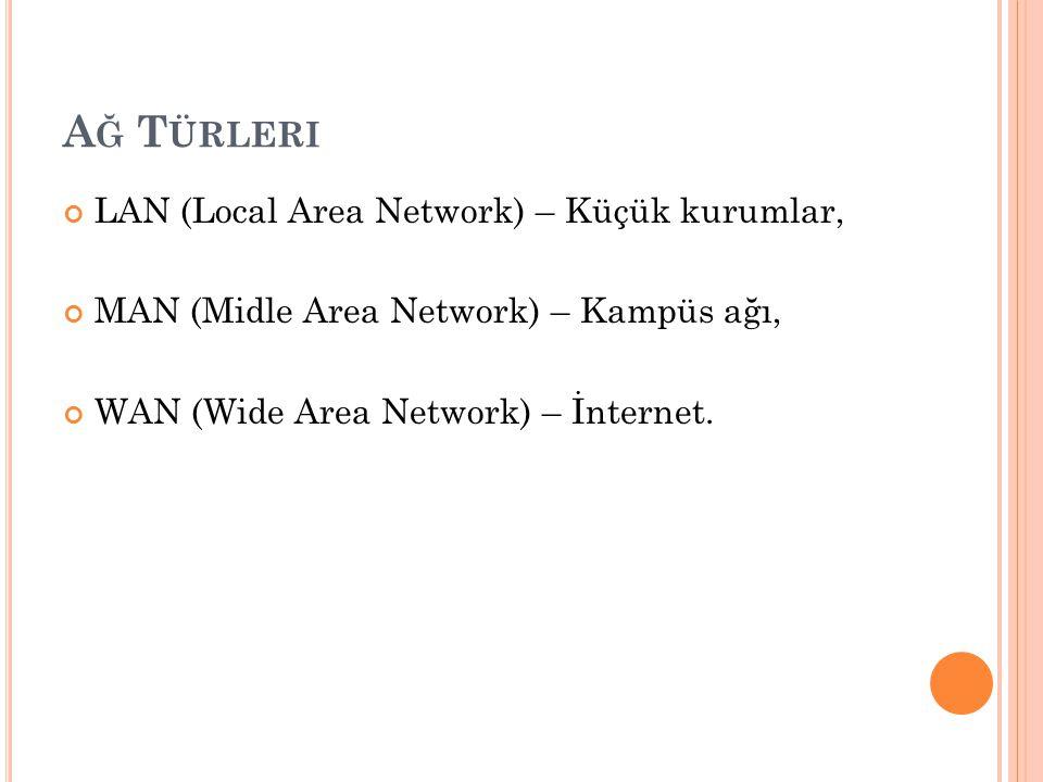Ağ Türleri LAN (Local Area Network) – Küçük kurumlar,