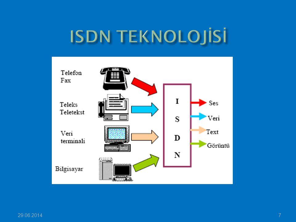 ISDN TEKNOLOJİSİ 03.04.2017