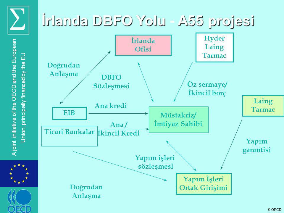 İrlanda DBFO Yolu - A55 projesi Müstakriz/ İmtiyaz Sahibi