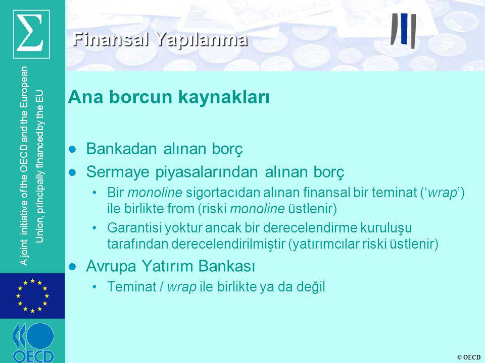 Finansal Yapılanma Ana borcun kaynakları Bankadan alınan borç