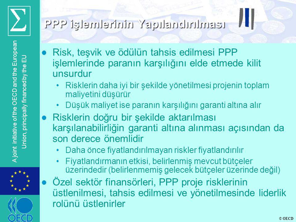PPP işlemlerinin Yapılandırılması