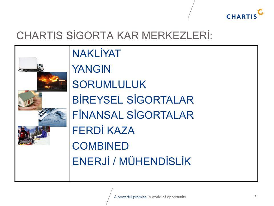 CHARTIS SİGORTA KAR MERKEZLERİ: