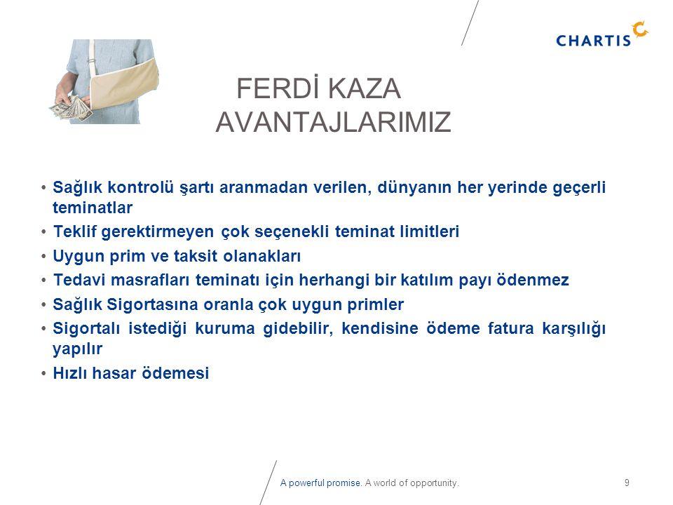 FERDİ KAZA AVANTAJLARIMIZ