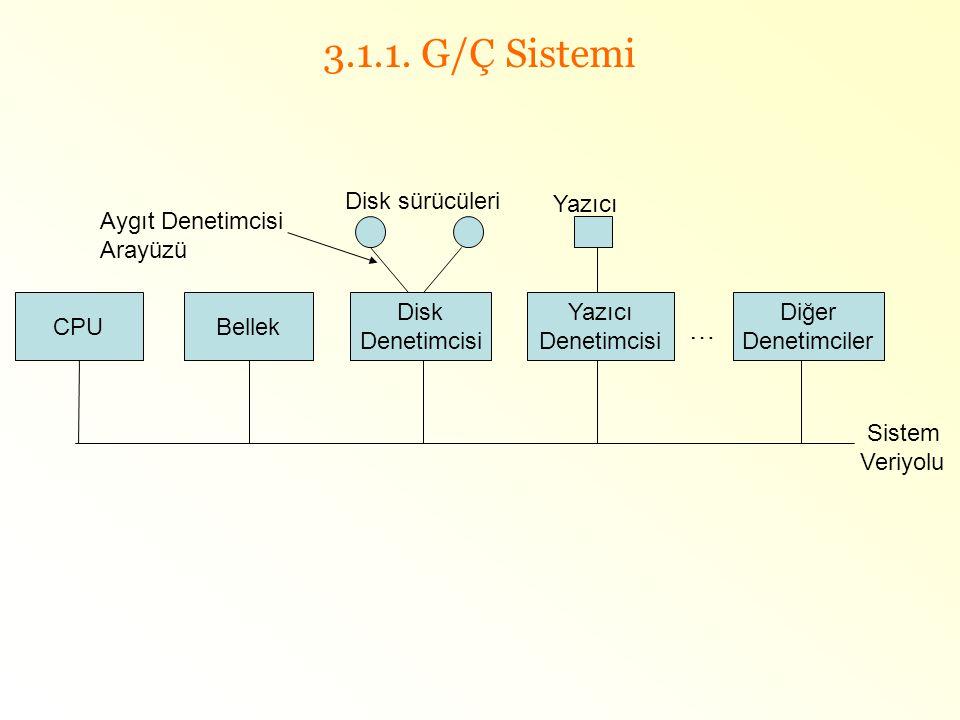 3.1.1. G/Ç Sistemi … Disk sürücüleri Yazıcı Aygıt Denetimcisi Arayüzü