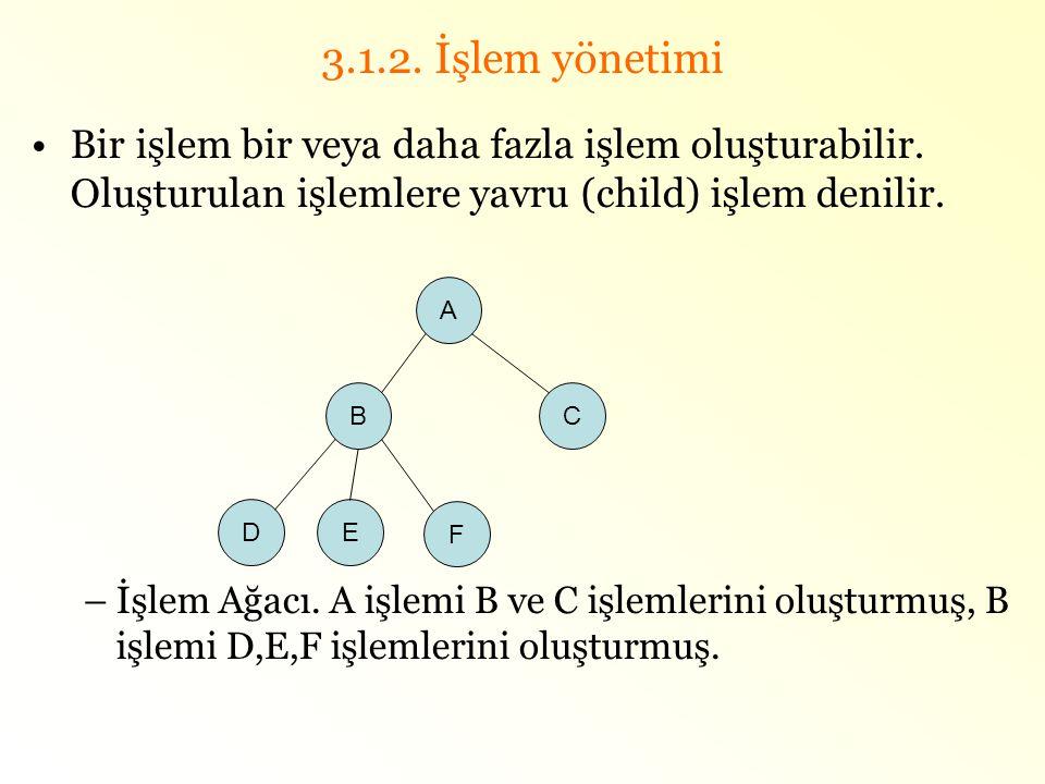 3.1.2. İşlem yönetimi Bir işlem bir veya daha fazla işlem oluşturabilir. Oluşturulan işlemlere yavru (child) işlem denilir.
