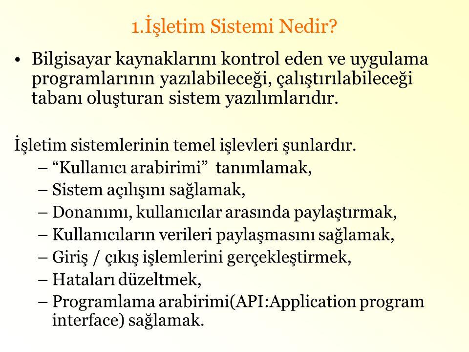 1.İşletim Sistemi Nedir