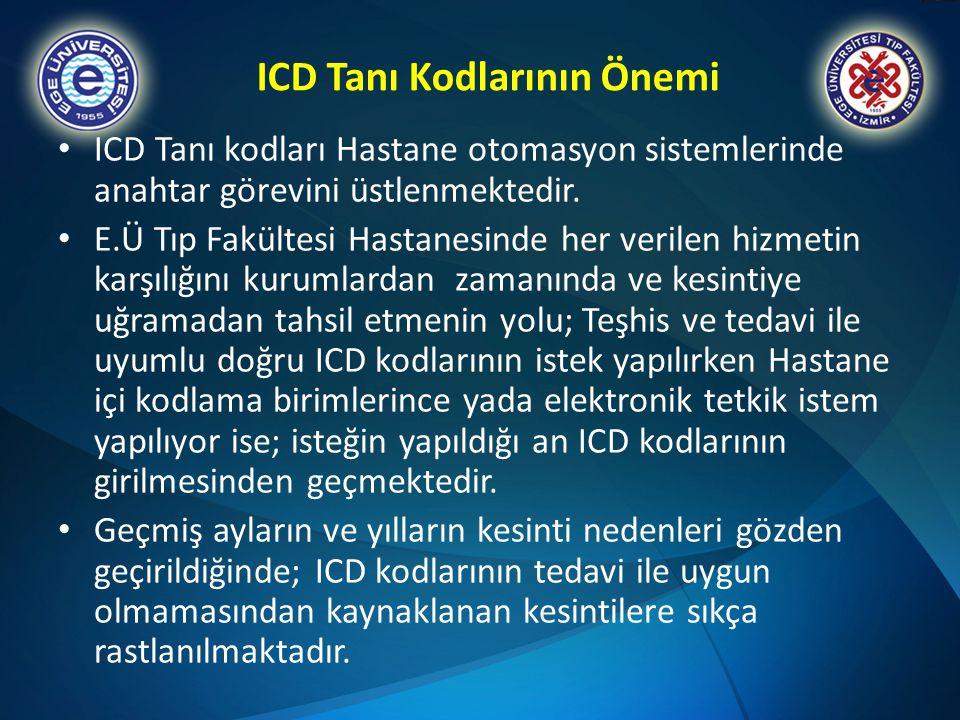 ICD Tanı Kodlarının Önemi