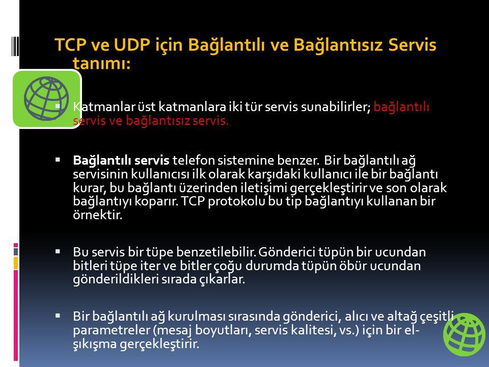 TCP ve UDP için Bağlantılı ve Bağlantısız Servis tanımı: