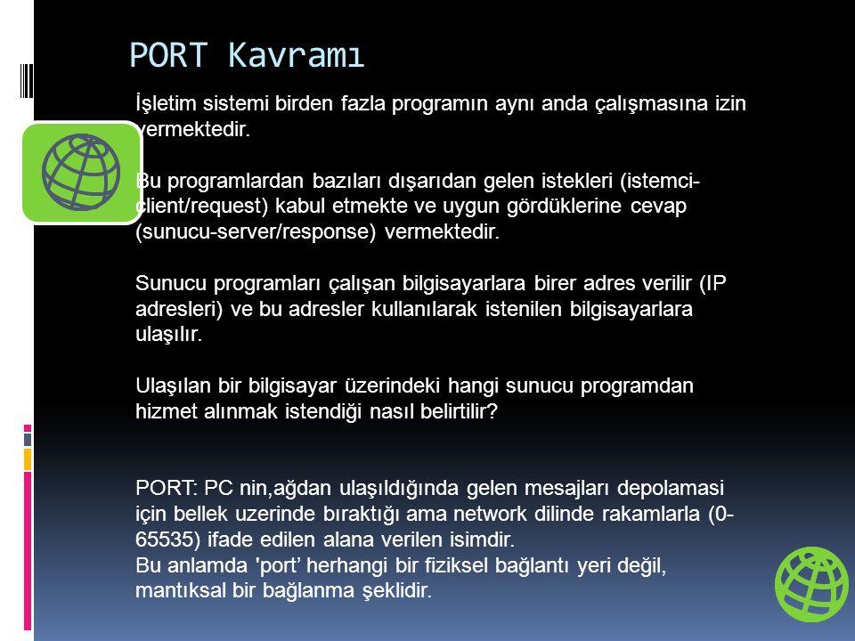 PORT Kavramı İşletim sistemi birden fazla programın aynı anda çalışmasına izin vermektedir.