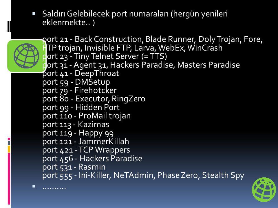 Saldırı Gelebilecek port numaraları (hergün yenileri eklenmekte