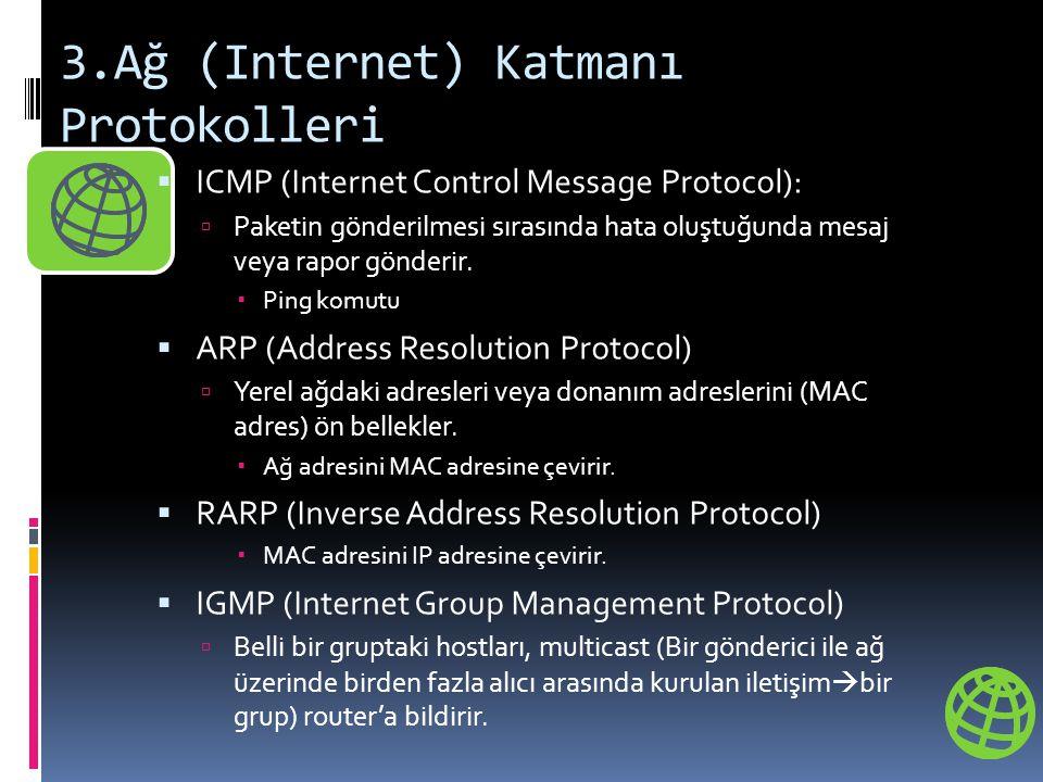 3.Ağ (Internet) Katmanı Protokolleri