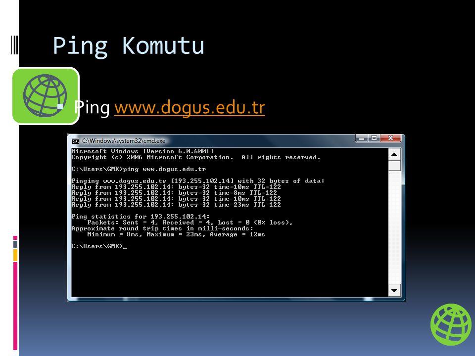 Ping Komutu Ping www.dogus.edu.tr