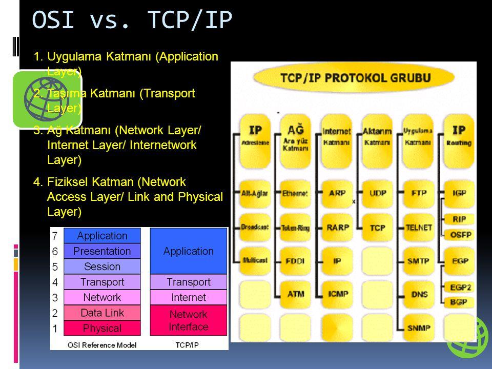 OSI vs. TCP/IP Uygulama Katmanı (Application Layer)