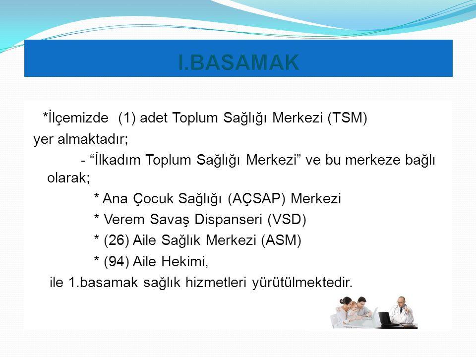 I.BASAMAK *İlçemizde (1) adet Toplum Sağlığı Merkezi (TSM)