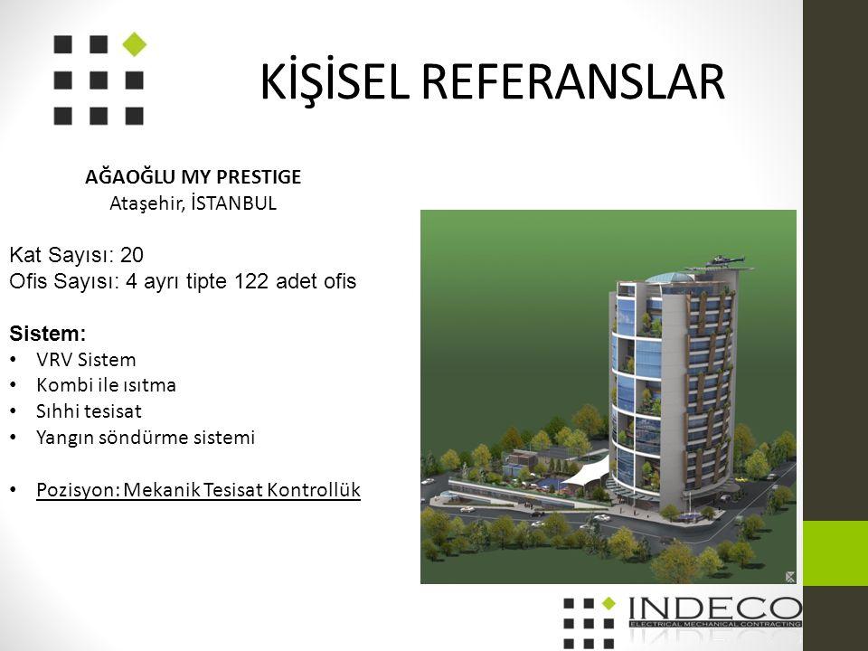 KİŞİSEL REFERANSLAR AĞAOĞLU MY PRESTIGE Ataşehir, İSTANBUL