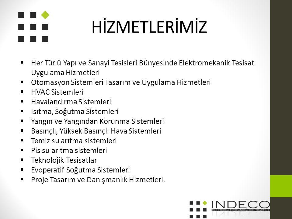 HİZMETLERİMİZ Her Türlü Yapı ve Sanayi Tesisleri Bünyesinde Elektromekanik Tesisat Uygulama Hizmetleri.
