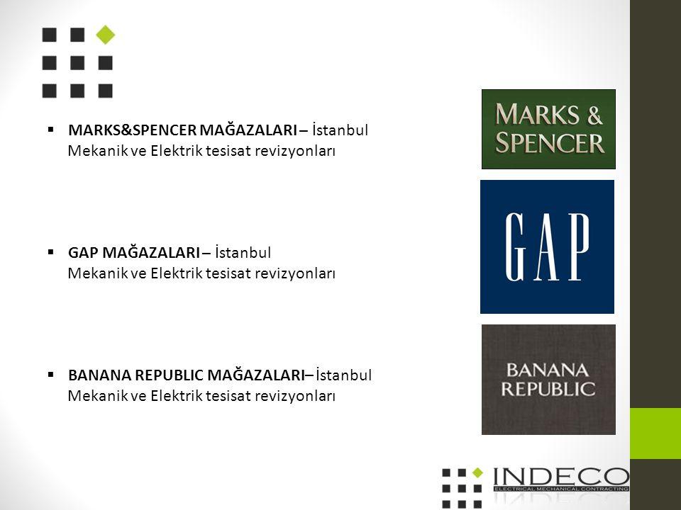 MARKS&SPENCER MAĞAZALARI – İstanbul